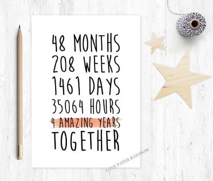Wedding Anniversary By Year